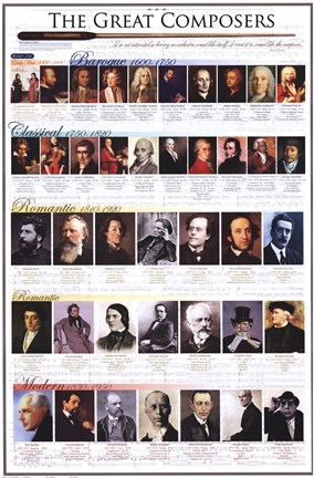 Framed Great Composers Print