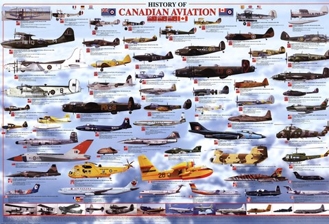 Framed History Of Canadian Aviation Print