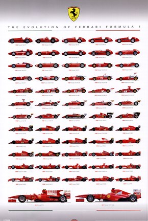 Framed Ferrari F1 - Evolution Print