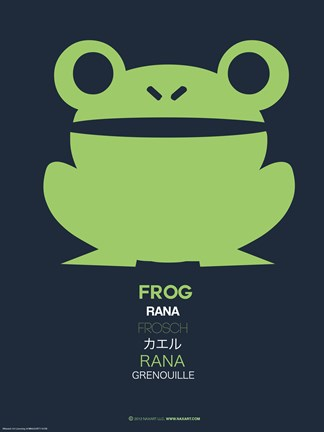 Framed Green Frog Multilingual Poster Print