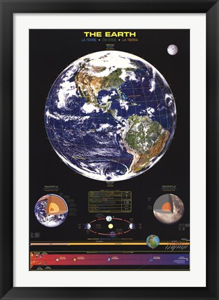 Framed Earth Properties Print