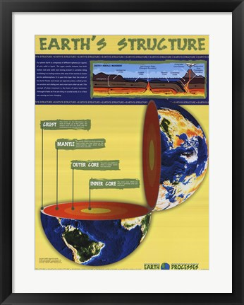 Framed Earth's Structure Print