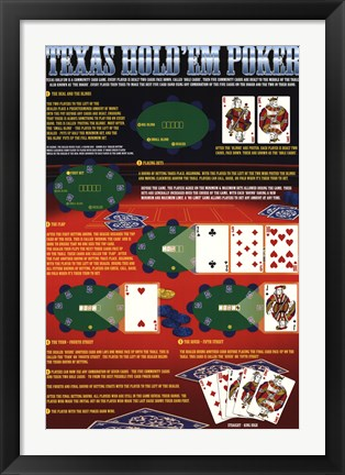 Framed Rules Of Texas Hold 'Em Print