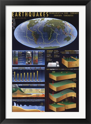 Framed Earthquakes Print