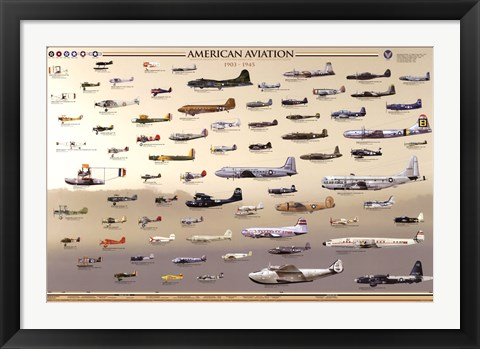 Framed American Aviation - Early Years (1903-1945) Print