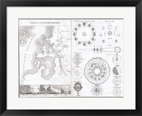 Framed 1838 Physical Tableay and Astronomy Chart Print
