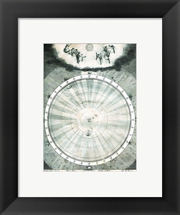 Framed Harmony of the World Zodiac Map Print