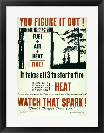 Framed You Figure it out, Fuel + Air + Heat = Fire Print