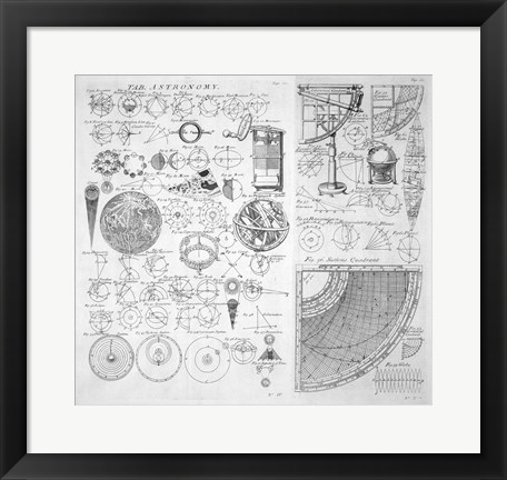 Framed Table of Astronomy Print