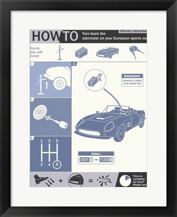 Framed How To Turn Back The Odometer Print