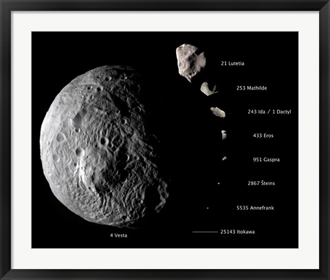 Framed Digital Composite Showing the Comparative Sizes of Nine Asteroids Print