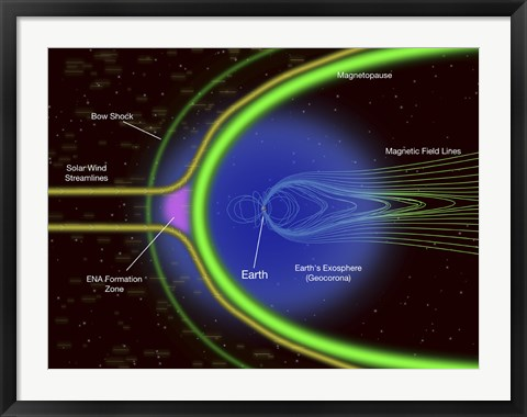 Framed Diagram of Energetic Neutral Atoms from a Region outside Earth's Magnetopause Print