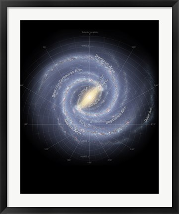 Framed Milky Way Galaxy (annotated) Print