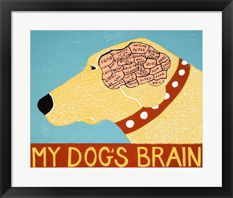 Framed My Dogs Brain Yellow Print