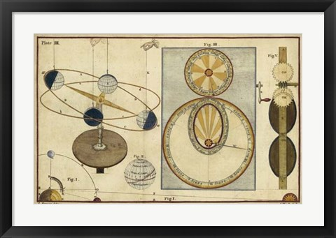 Framed Distance of Sun, Moon & Planets Print
