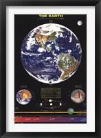 Framed Earth Properties