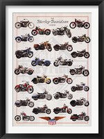 Framed Harley Davidson Legend