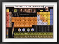 Framed Periodic Table of Elements