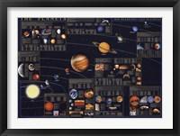 Framed Planets