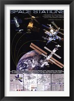 Framed Space Stations