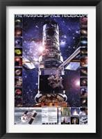 Framed Hubble Telescope