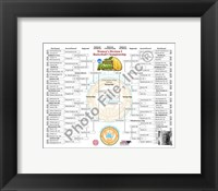 Framed 2008 Final 4 Women's Bracket photo - Tennessee Lady Volunteers Champs