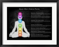 Framed Seven Main Chakra Points