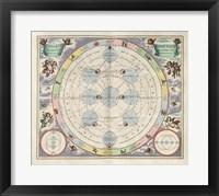 Cellarius Harmonia Macrocosmica - Theoria Lunae Framed Print