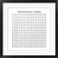 Framed Multiplication Table