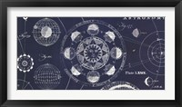 Framed Blueprint Astronomy