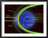 Framed Diagram of Energetic Neutral Atoms from a Region outside Earth's Magnetopause