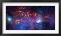 Framed central Region of the Milky Way Galaxy