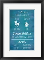 Framed Aries Zodiac Sign