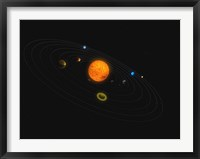 Framed Solar System V