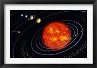 Framed Solar System VI