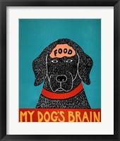 Framed My Dogs Brain II Food