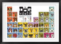 Framed Dog Table