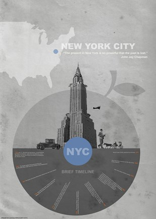 Framed NYC Poster Print