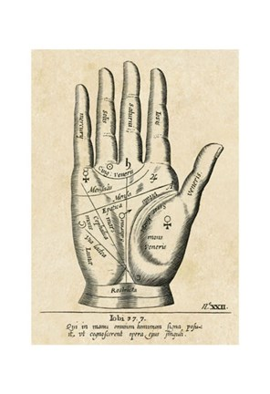 Framed Palmistry: Palm Diagram Print