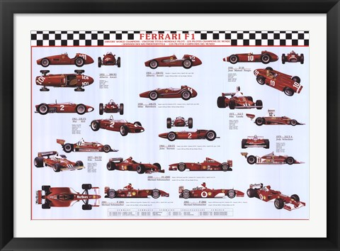 Framed Ferrari F1 World Champions Print