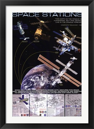 Framed Space Stations Print