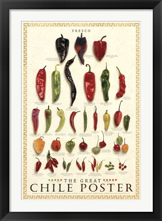 Framed Great Chile Poster [fresh] Print