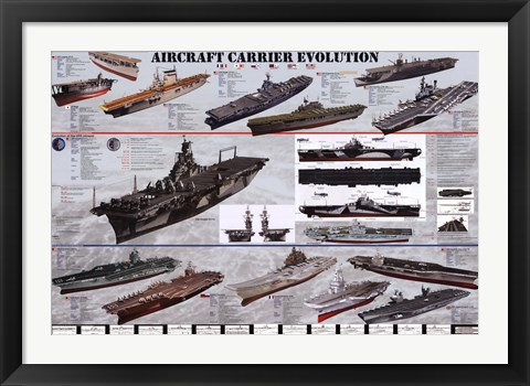 Framed Aircraft Carrier Evolution Print