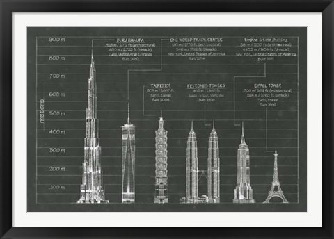 Framed Architectural Heights Print