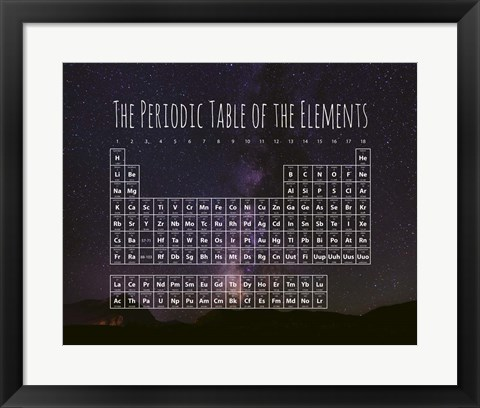 Framed Periodic Table Of The Elements Night Sky Purple Print
