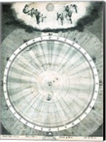 Framed Harmony of the World Zodiac Map