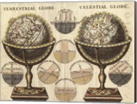 Framed Antique Globes