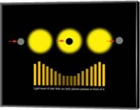 Framed Eclipsing Binary Diagram