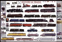 Framed History of Trains