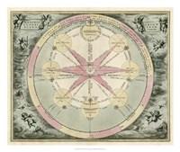 Framed Planetary Chart I